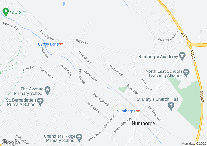 Map for Farndale Road, Nunthorpe