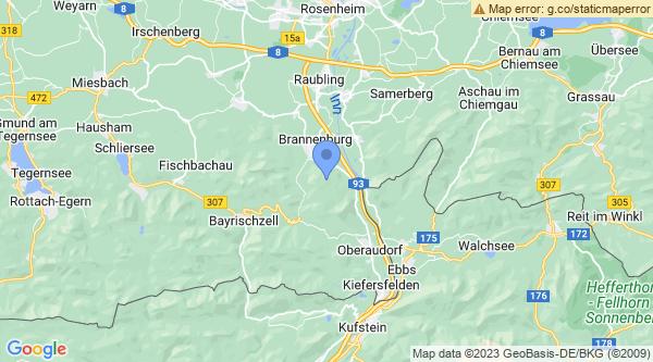 83126 Flintsbach