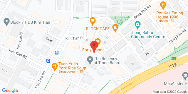 Map showing Books Actually